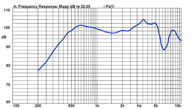 3608A_frequency response